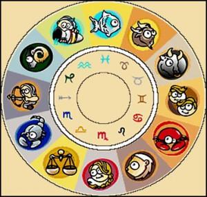 гороскоп для трейдера
