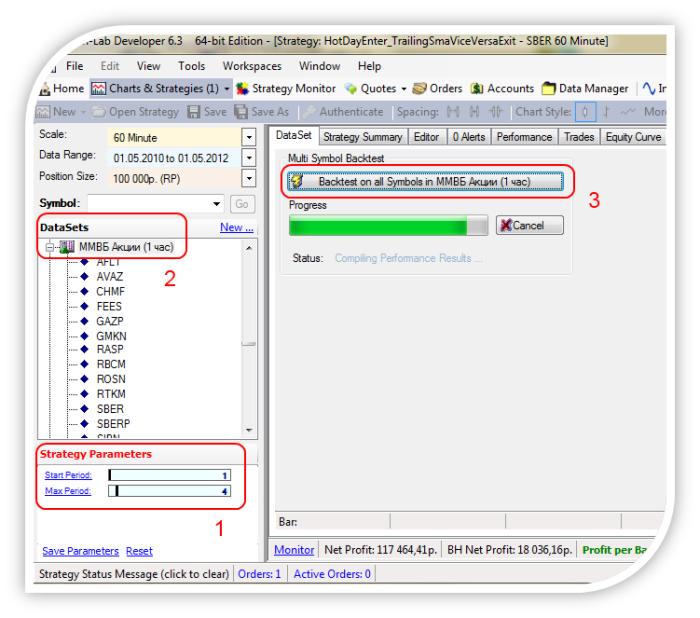 Тестирование набора данных (DataSet)