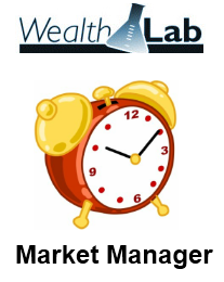 Wealth-Lab - утилита Market Manager