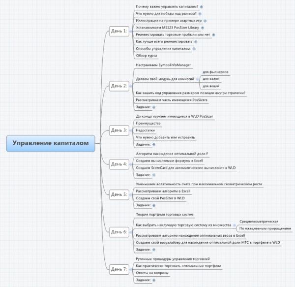 kursMM-Plan